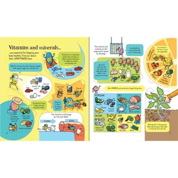Carte pentru copii - Look Inside What Happens When You Eat - Usborne