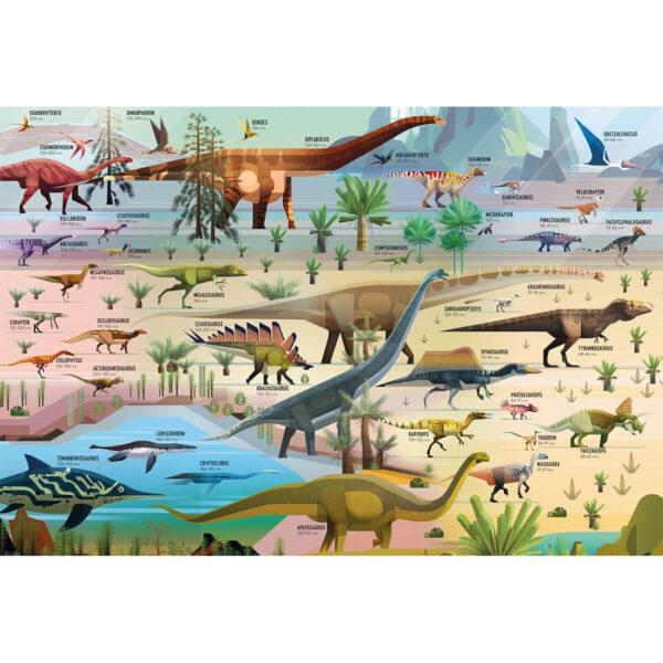 Carte cu Puzzle - Book and Jigsaw Dinosaur Timeline - Usborne