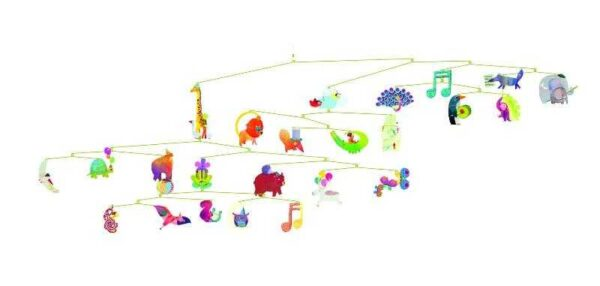 Decoratie mobila - Animale vesele - Djeco